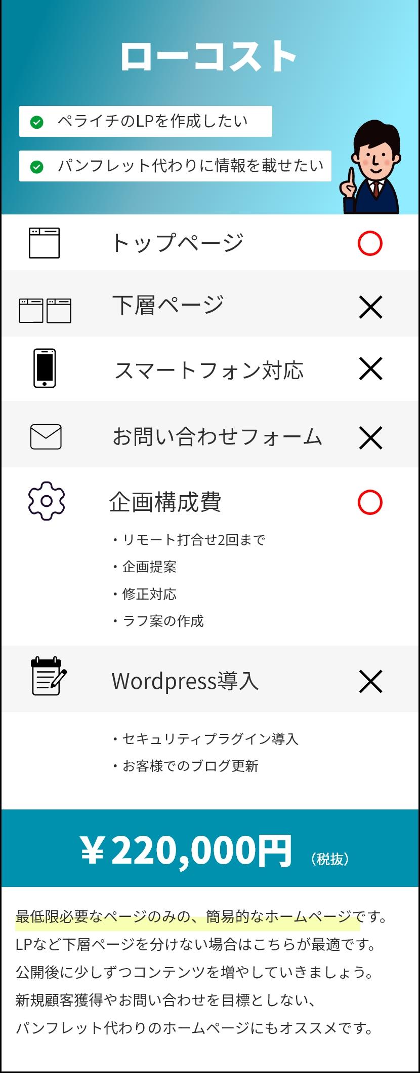 保田デザイン事務所料金表
